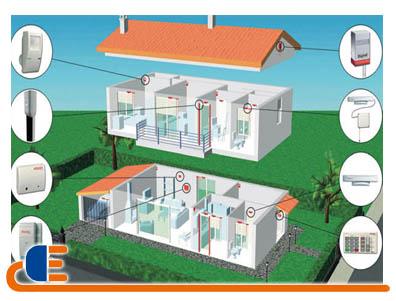 Sistemi di sicurezza eletech impianti - Sistemi di sicurezza casa ...